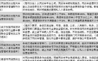 中国网约车市场总体呈现快速反弹态势,已恢复至6成