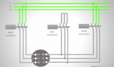 接触器怎样与PLC珠联璧合完成电机控制?
