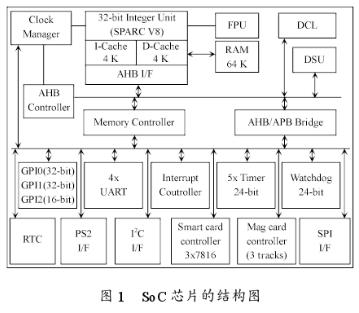 SPARC V8架构处理器应用于电子记帐终端设备中的探索分析