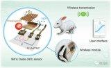 瞬态一氧化氮传感器的概念,用于无线实时一氧化氮监...