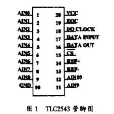 TLC2543的引腳功能與單片機的介面程序設計