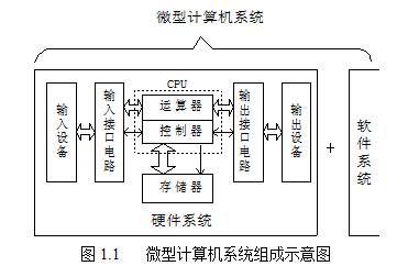 多个单片机硬件系统的案例分析