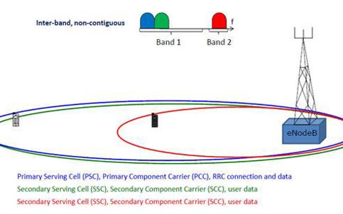 未来频谱监测系统需具备三大技术能力解析