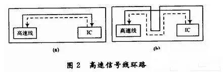 关于DSP电路板的布线和设计