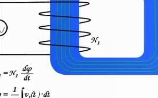 介紹磁場的最初發現以及磁場和電機的關係