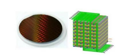 复旦微电子学院研制6英寸掺杂铌酸锂单晶薄膜存储技术