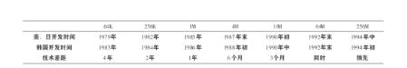 """中国存储器布局 """"华为事件""""的战略突围"""