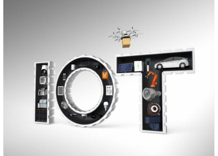 现代企业的六点物联网战略蓝图