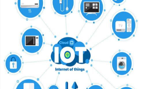 物联网技术改变供应链管理分析