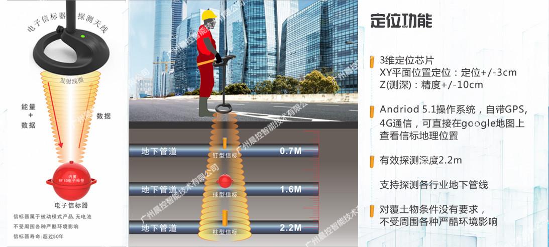 RFID技术在地下管网现代化信息管理中的应用