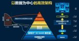 英特尔存储业务高速增长,傲腾技术发挥关键作用