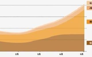 全球范围内储能市场增速明显,新基建成为储能产业发展的有力推手