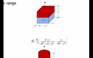模拟量接近传感器的原理是什么,如何设计