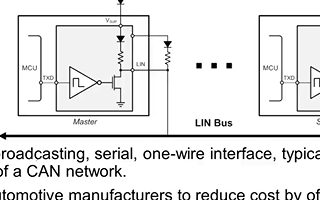 什么是LIN总线,在汽车应用中的工作模式是什么样的