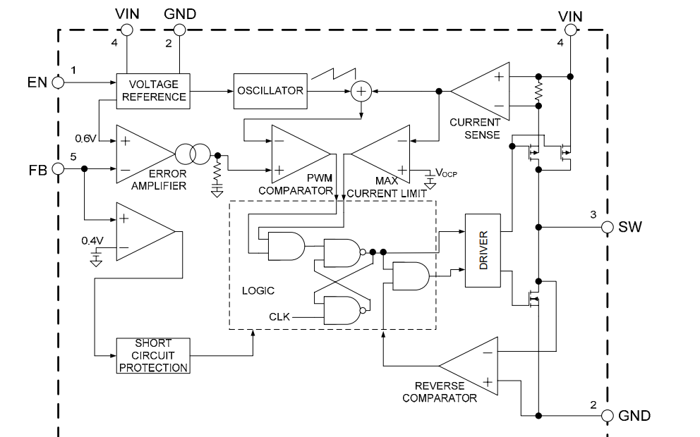 AP3417A高效同步DCDC降压变换器的数据手册免费下载