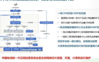 打造新一代云网运营系统,加速网络切片商用