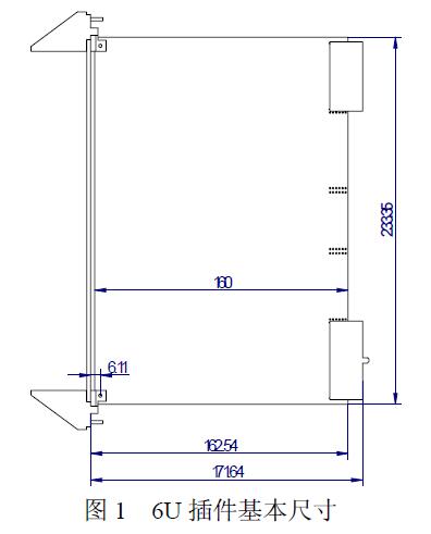 CPCI匯流排的軍用插件、插箱的設計方案