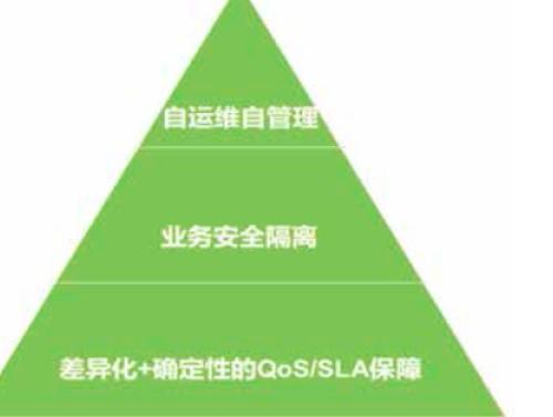 5G开启通信+控制的触觉互联网新时代