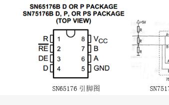 典型的RS485通信芯片 485应用电路举例