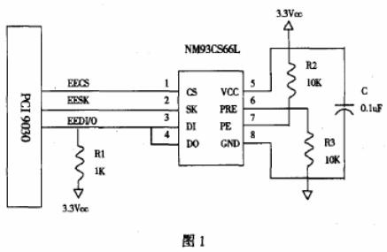 通過採用PCI9030晶元實現從ISA匯流排到PCI匯流排的轉接卡設計