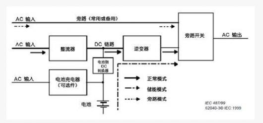 深度解析数据中心的核心 电量传感器