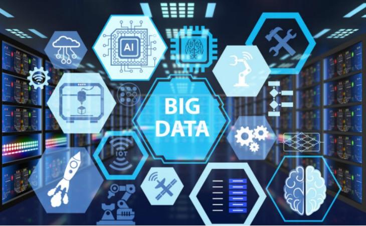到2023年,大数据市场规模将达到3015亿美元