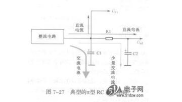 典型π型RC滤波电路交流电流示意图分析