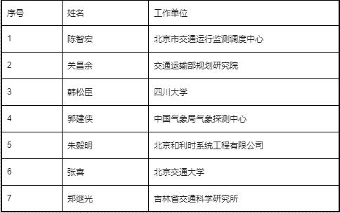 """國家重點研發計劃""""綜合交通運輸與智能交通""""重點專項2020年度申報項目預評審專家名單公告"""