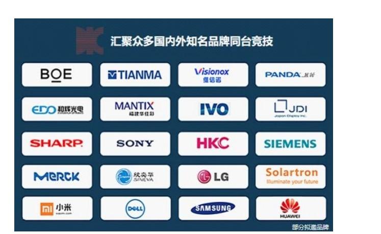DIC EXPO 2020国际显示技术及应用创新展将在上海国家会展中心举行