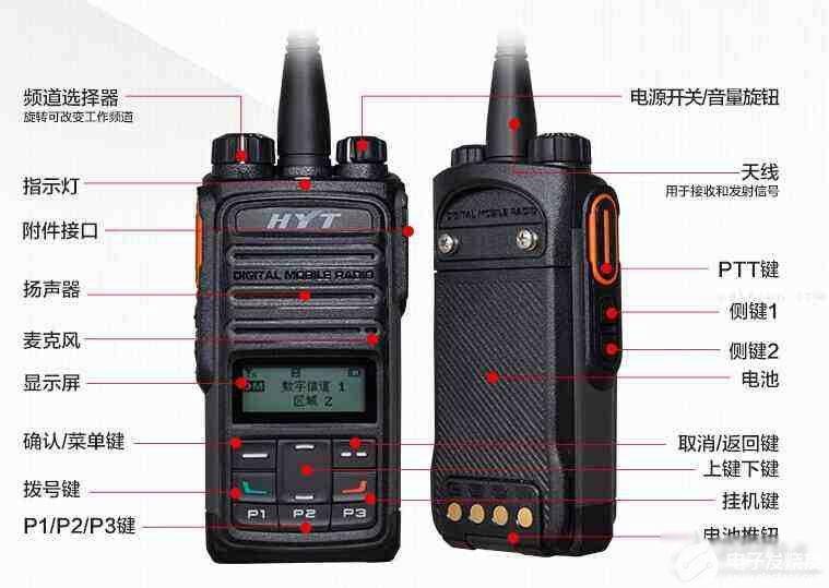 教大家如何使用对讲机讲话和充电等一些简单的使用方法