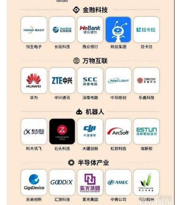 2020中国最具创新力企业榜紫光集团、兆易创新、...