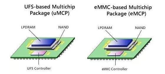 """5G手机""""超前部署"""" 强大的uMCP储存"""