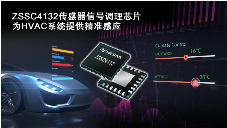 瑞薩電子推出集成LIN輸出接口的傳感器信號調理芯片解決方案