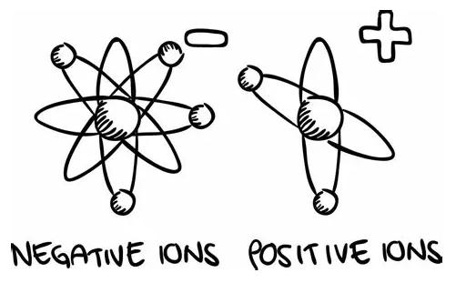 关于负氧离子检测仪的工作原理以及选择介绍