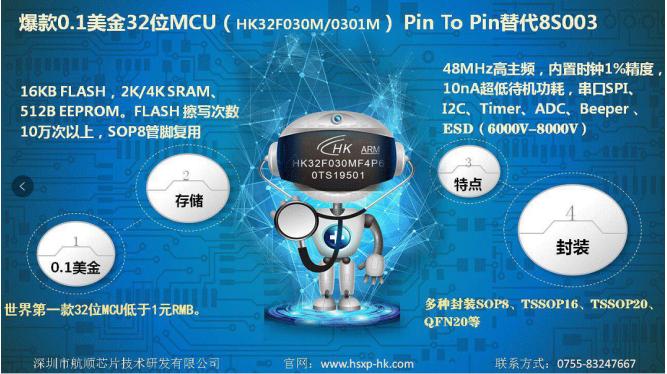 国产MCU推出性价比王,世界第一颗32位MCU且...