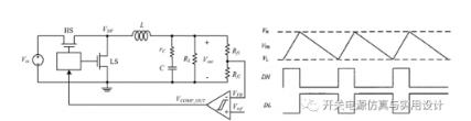 COT電源控制晶元控制模式介紹