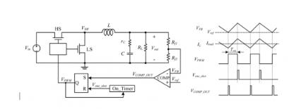 COT电源控制芯片控制模式介绍