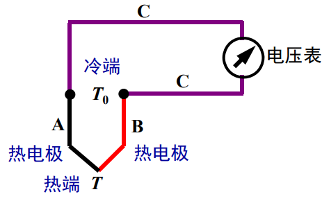 温度传感器的详细课件免费下载