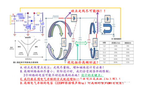 开关电源在电子线路板的设计简述