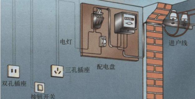 电气人需要知道的10个常识
