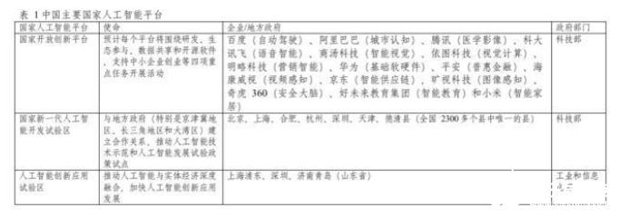 庆祝!中国团队首次在顶级学术期刊发布中国AI全景论文