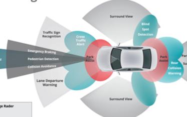 CMOS图像传感器有望未来几年实现显著增长,2024年CAGR为6.6%