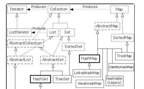 java接口作用和使用规范