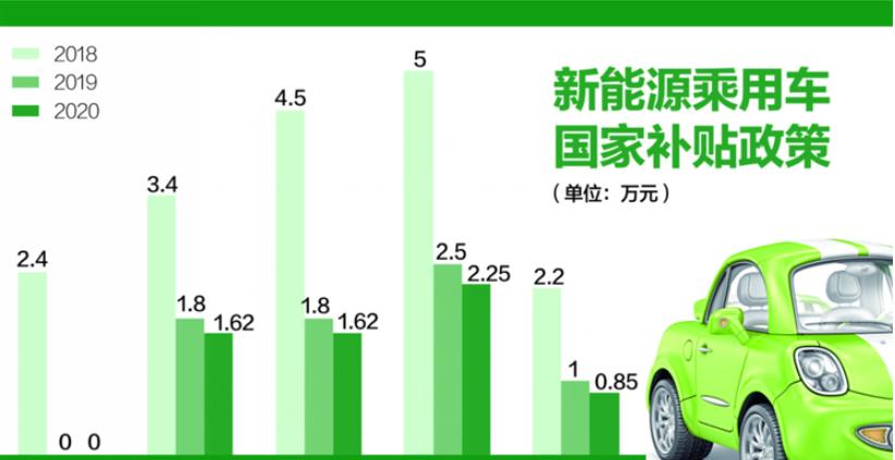 预测下半年新能源车市或现反转,充电桩市场潜力无穷