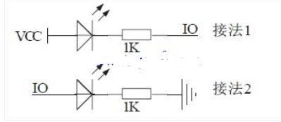 如何构建单片机的最小体系