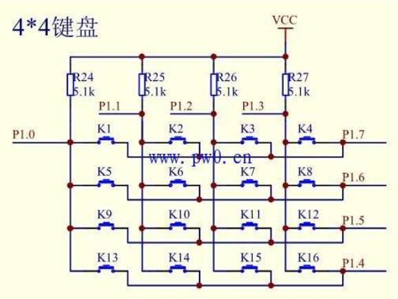 单片机部队扫描键盘程序说明