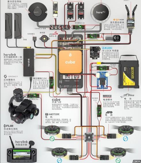 电源模块可以在地面站上实时查看电池的电流电压情况
