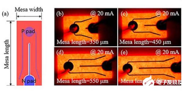 半导体氮化铟镓的红色LED,有望成为下一代显示技术的主流