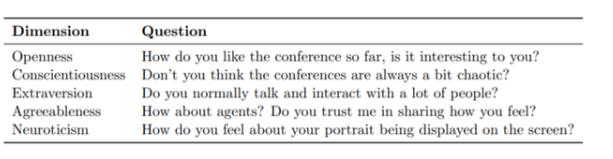 """AI画家化身""""心灵捕手"""",绘制具备情感特征的人物肖像"""