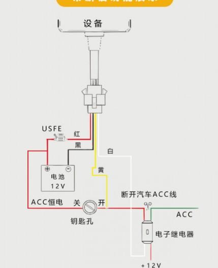 泰比特研發最新的第二代4G全球通用定位器產品